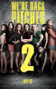 Những Cô Nàng Cá Tính 2 (2015)